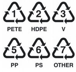 ízületi műanyagok